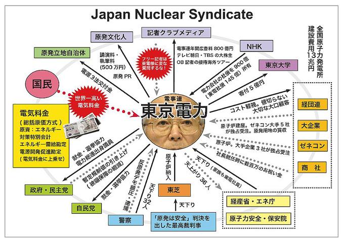 Ajapannuclearsyndicate